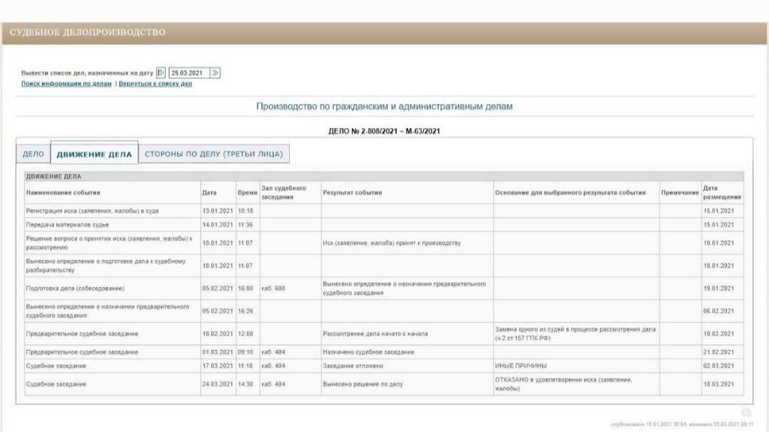 Суд Находки отказал Татьяне Белоноговой в иске к Городской Думе